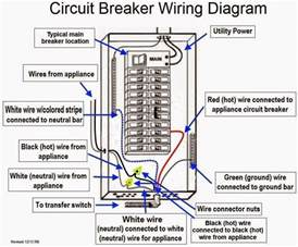 generator circuit breaker wiring diagram get free image about wiring diagram