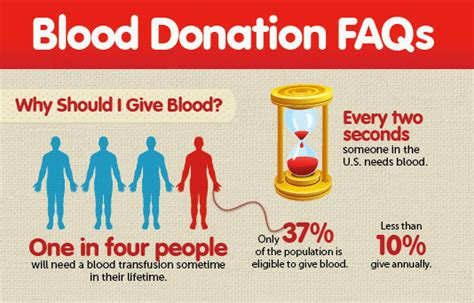 what to expect when giving blood popsugar fitness
