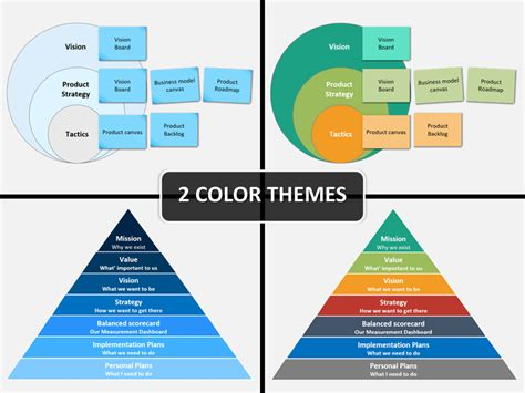layout strategy slides vision and strategy powerpoint template sketchbubble