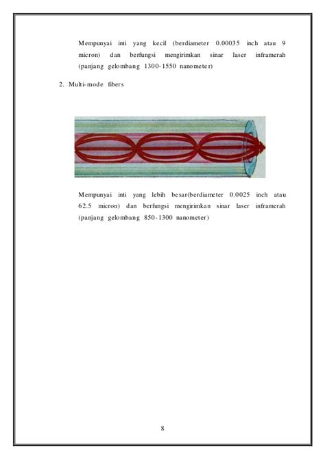 Senter Fiber Optik fiber optik