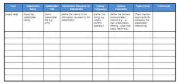 communication management plan template program management plan template best template idea