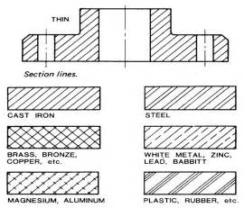 lines and their uses in orthographic projection global