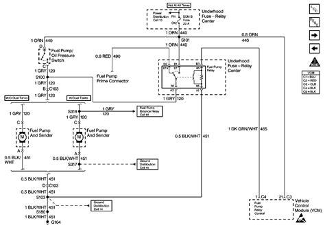 zend framework 2 layout per module i have a 1997 chevy half ton 4wd 5 7 vortec it stumbles