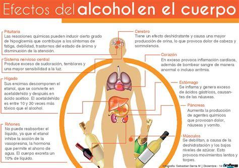 el cuerpo lleva la as 237 se manifiesta el alcohol en su cuerpo la patria