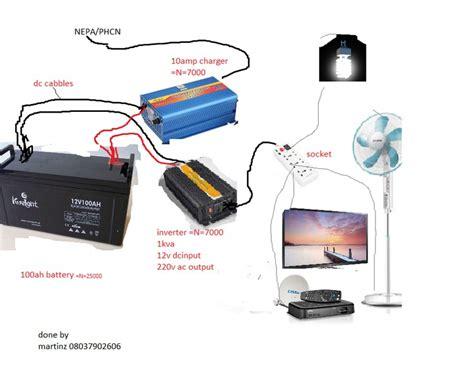 inveter connection wiring diagram and schematics