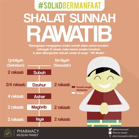 Apakah Celana Cingkrang Itu Sunnah macam macam sholat sunnah apa itu sholat sunnah
