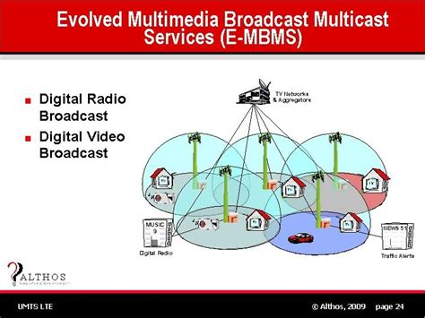 design and application of radio broadcasting system umts lte tutorial long term evolution free sle slide 24