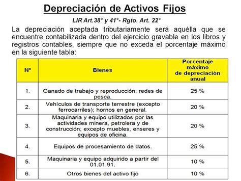 porcentajes de depreciacion de activos fijos bolivia declaraci 243 n jurada anual de 3ra categor 237 a e itf ejercicio