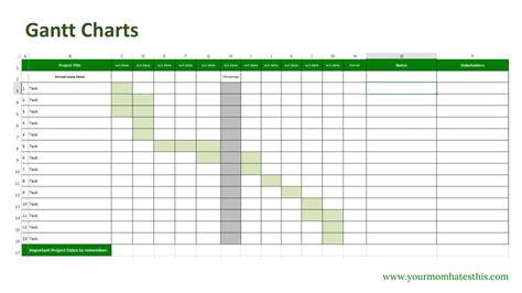 gantt calendar template gantt chart excel documents softwares