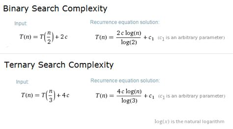Worst Complexity Of Binary Search Ternary Search Vs Binary Search Techie Delight