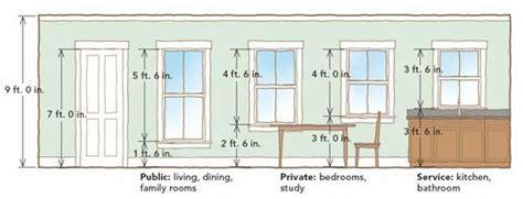 standard kitchen window size window decorations of the unusually large windows styles