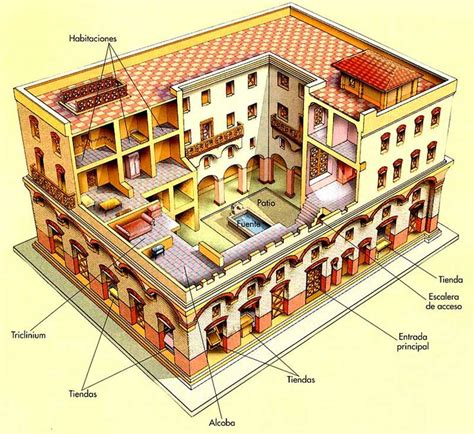 rome appartments 258 roman architecture residential buildings restored a