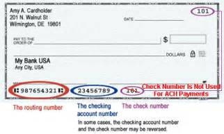 Routing Number Suntrust Banking Branch Locations And Rout