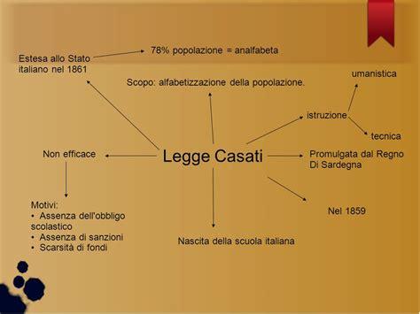 legge casati l evoluzione sistema scolastico italiano ppt