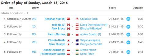 Ersys Epad 4 Challenger 31st brazil international badminton cup 2016 international