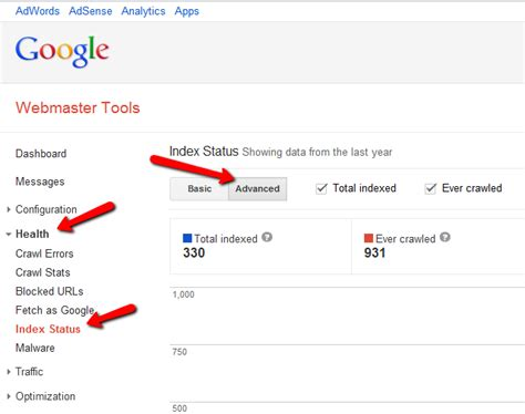 Google Images Tools | what to make of the new google webmaster tools site crawl