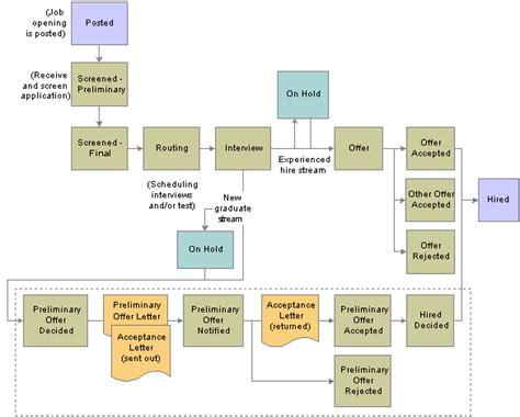 workflow calendar template workflow schedule template calendar template 2016