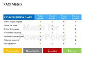 raci template ppt raci matrix editable powerpoint template