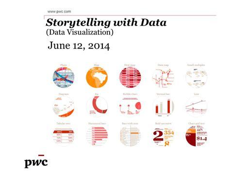 Storytelling With Data A Data Visualization Guide For Business Profs storytelling with data data visualization ppt