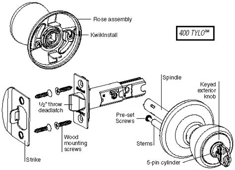 door knob diagram image gallery kwikset parts