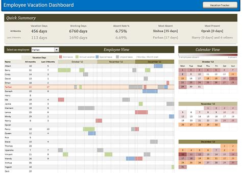 employee error tracking template employee vacation tracker dashboard using ms excel