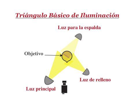 libro la iluminacin en la triangulo b 225 sico de iluminaci 243 n