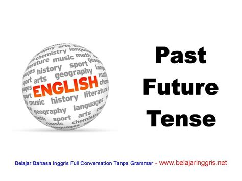 pattern past future perfect let s learning english just in time grammar
