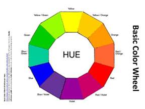 basic color wheel color theory renee thompson ppt