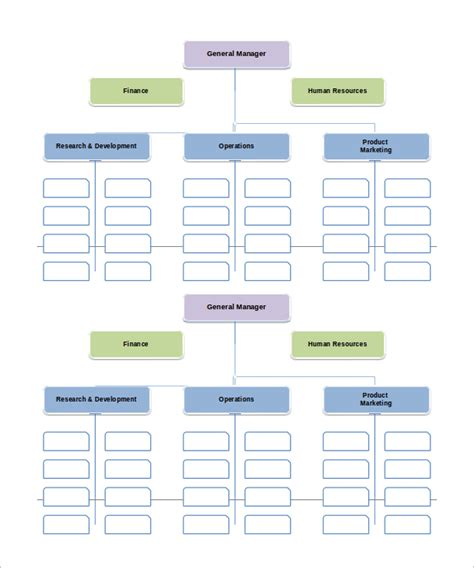 Organization Chart Template Excel by Organizational Chart Template 13 Free