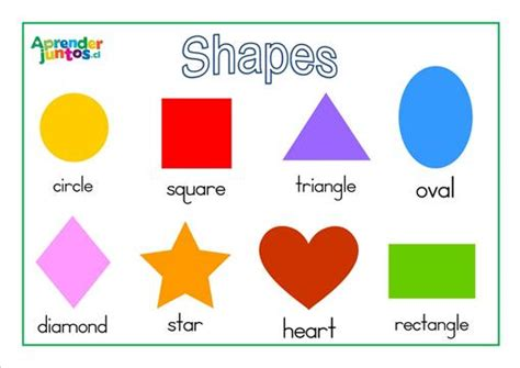 Imagenes En Ingles De Figuras Geometricas | meet the shapes aprender juntos