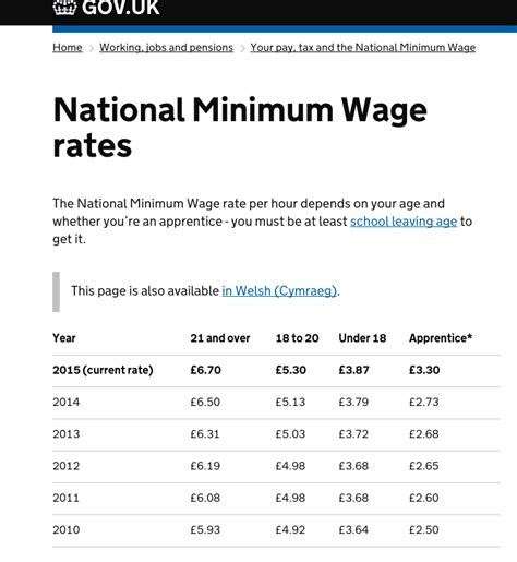 minimum wage for 18 work hacks all poles in the uk need to new europeans
