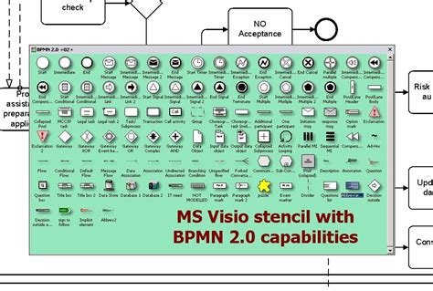 visio bpmn stencil process modeling legislation