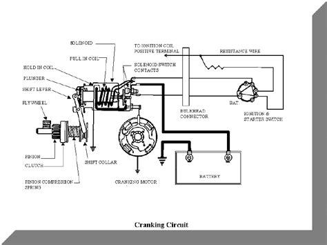 basic race car wiring harness basic free engine image