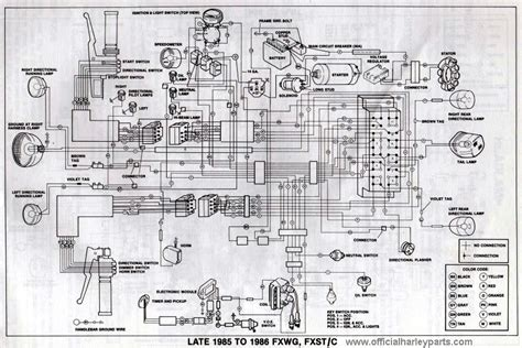 harley 96 softail wiring diagram harley wiring diagram
