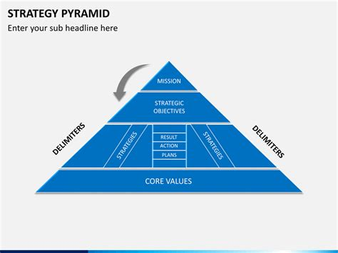 powerpoint template strategy strategy pyramid powerpoint template sketchbubble
