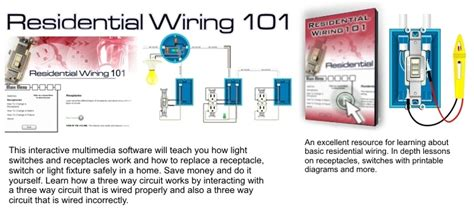 residential wiring 101