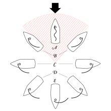 tekne meaning yelken vikipedi