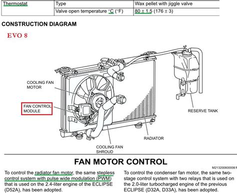 kia sportage a c compressor wiring diagram get free