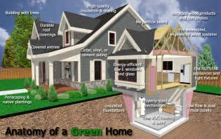 green building homes betzwood associates pc