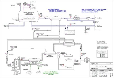 valet wiring diagram free wiring diagrams