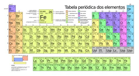 Periodic Table Br by Original File Svg File Nominally 1 800 215 990 Pixels