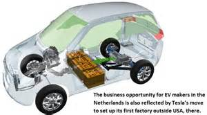 Reva Electric Car Engine Mahindra Reva Draws Up Growth Strategy As Powertrain Maker