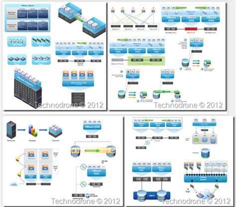 vmware visio stencils pin 16 vmware srm recovery part 10 site manager 5 on