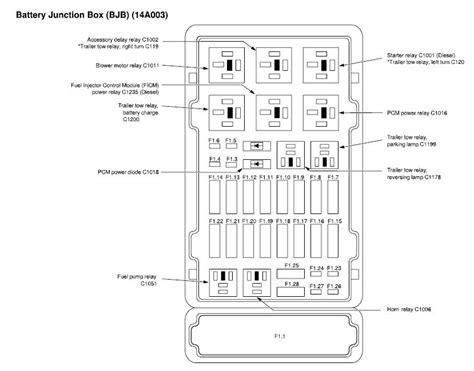 2006 ford e350 fuse panel diagram 2006 ford e350 fuse diagram and dash