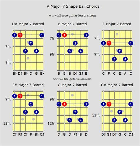 E Bar Chord Guitar