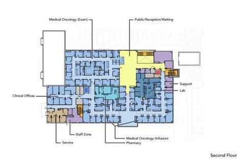 Oncology Cancer 4 In 1 C oncology center floor plans true integration using ipd
