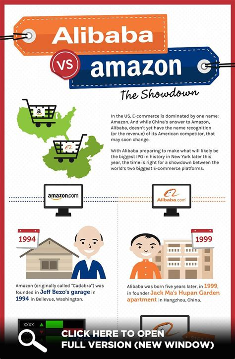 alibaba vs amazon sales amazon vs alibaba comparison infographic netonomy net