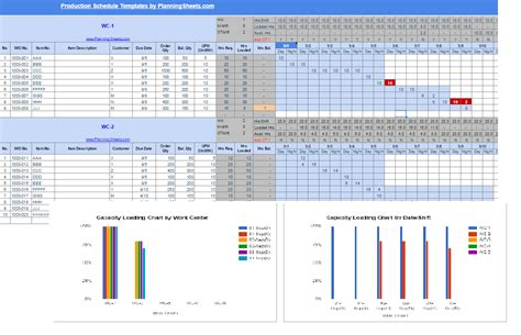 manufacturing capacity planning template production schedule template in sheets