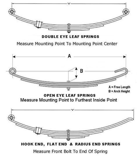 boat trailer measuring guide how to guide measuring trailer springs for replacement