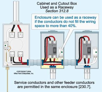 electrical box maximum conductors can i pass conductors from one panel through another panel electrical construction